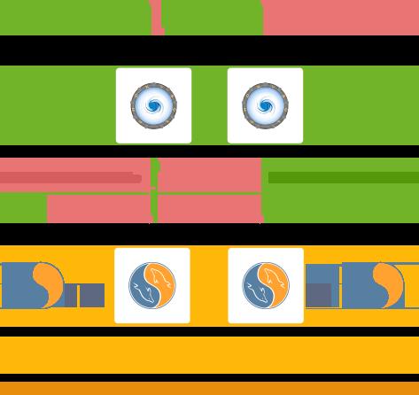 master-master database replciation